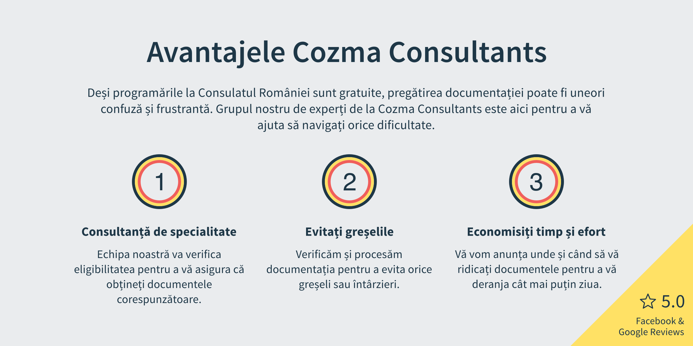 Avantajele Cozma Consultants